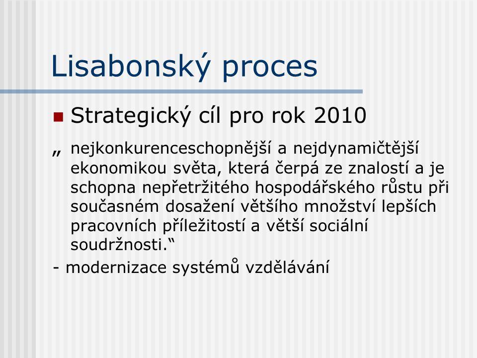 Lisabonský proces Strategický cíl pro rok 2010