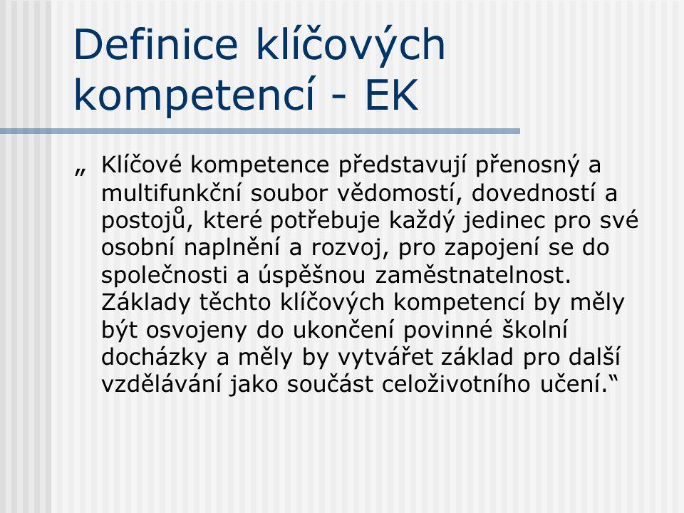 Definice klíčových kompetencí - EK