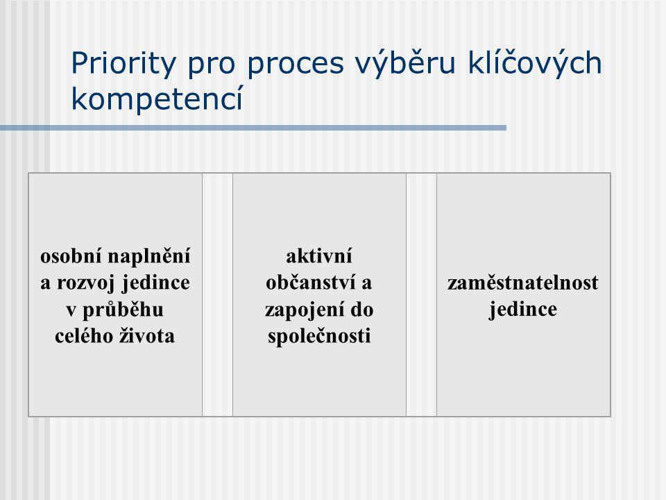 Priority pro proces výběru klíčových kompetencí