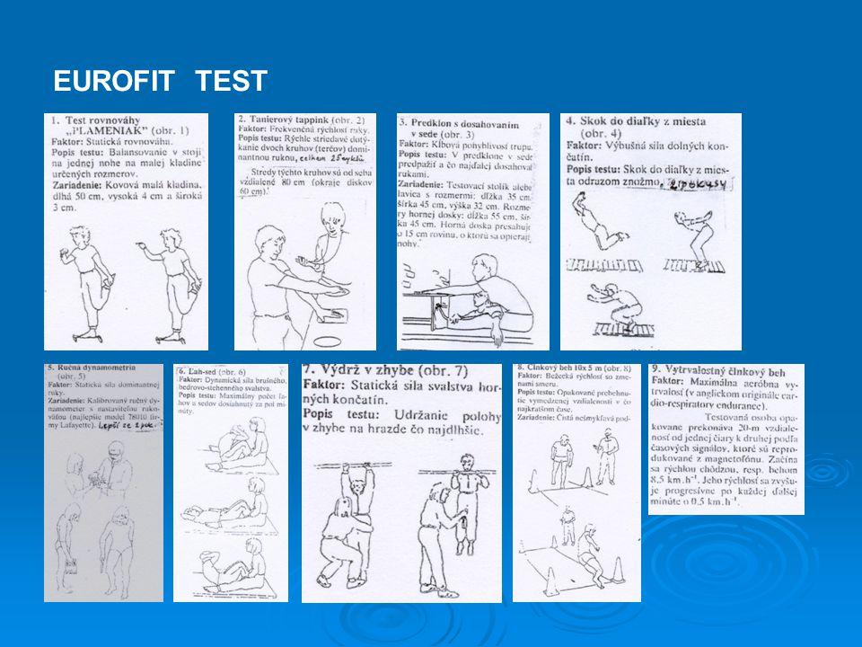 EUROFIT TEST