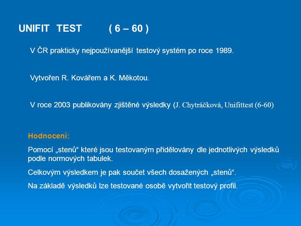 UNIFIT TEST ( 6 – 60 ) V ČR prakticky nejpoužívanější testový systém po roce 1989. Vytvořen R. Kovářem a K. Měkotou.
