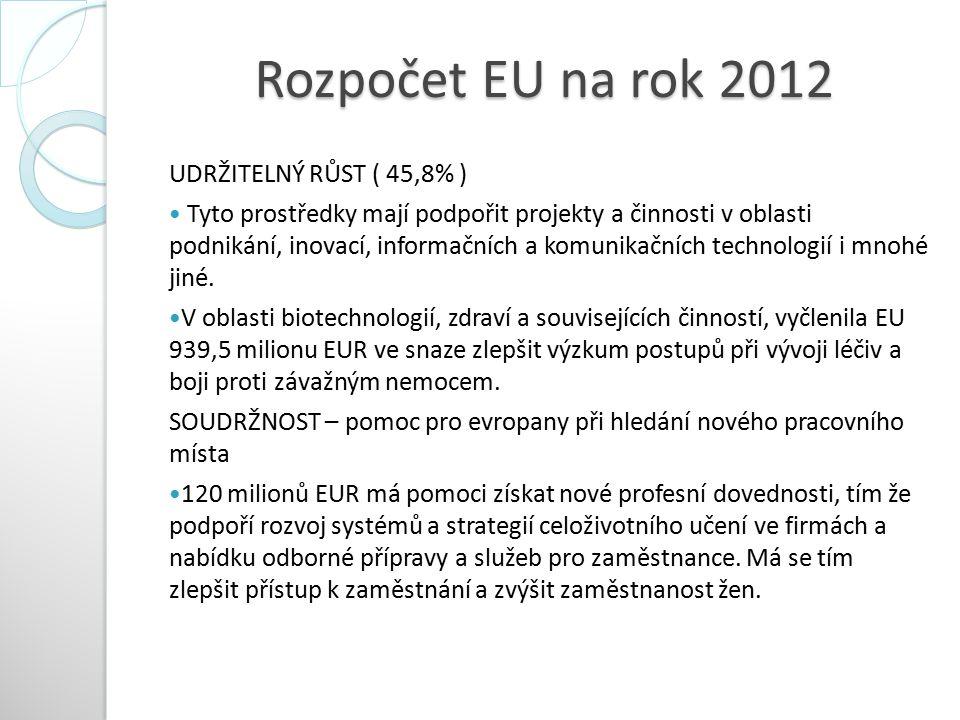 Rozpočet EU na rok 2012 UDRŽITELNÝ RŮST ( 45,8% )