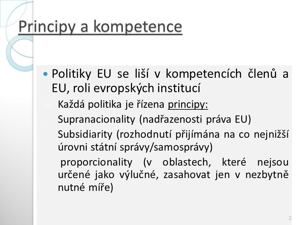 Principy a kompetence Politiky EU se liší v kompetencích členů a EU, roli evropských institucí. Každá politika je řízena principy:
