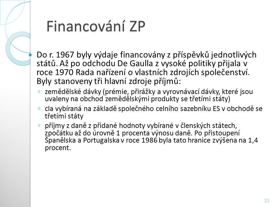Financování ZP