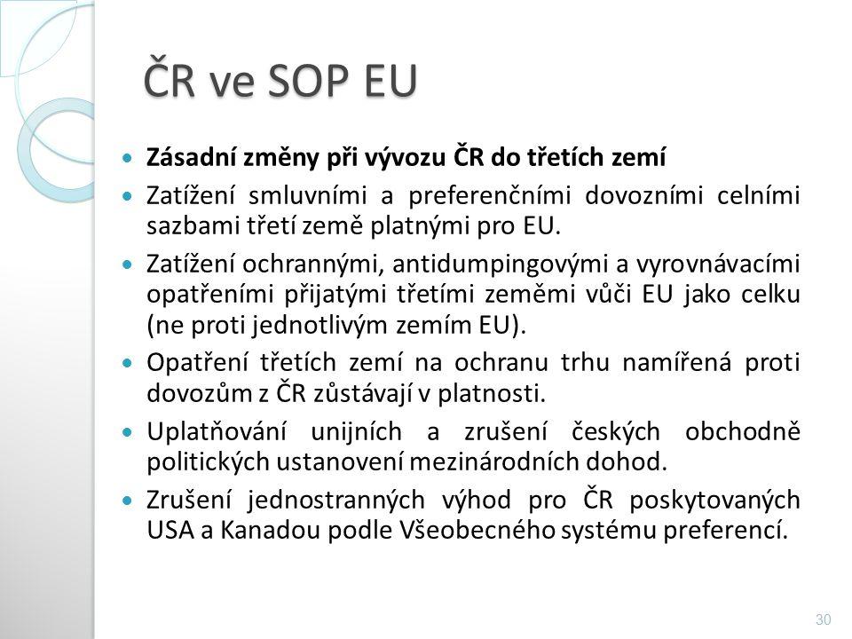 ČR ve SOP EU Zásadní změny při vývozu ČR do třetích zemí