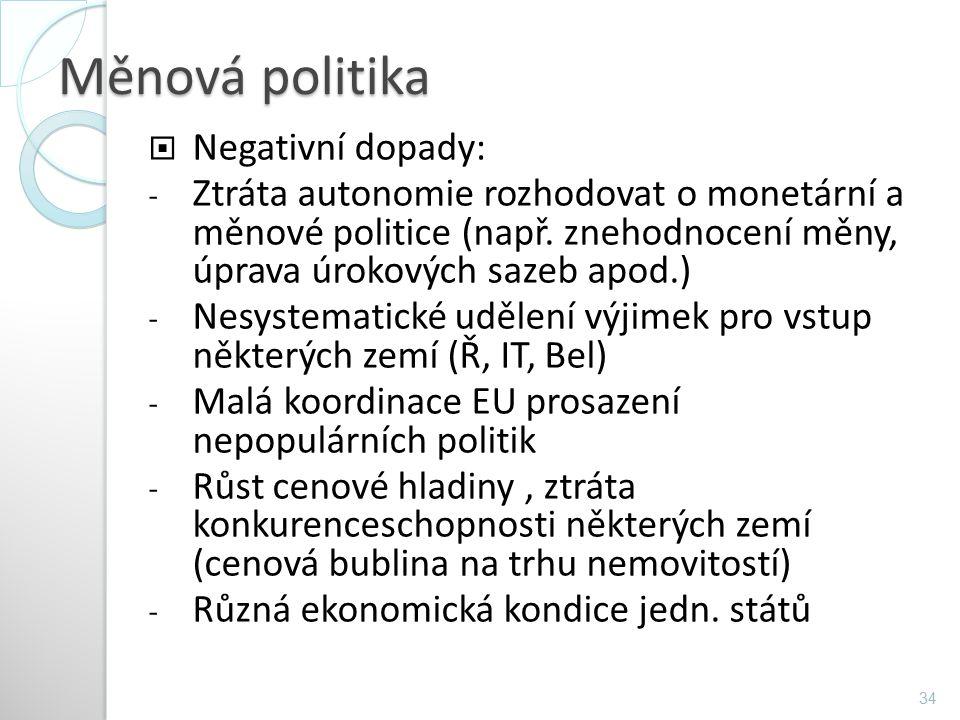 Měnová politika Negativní dopady: