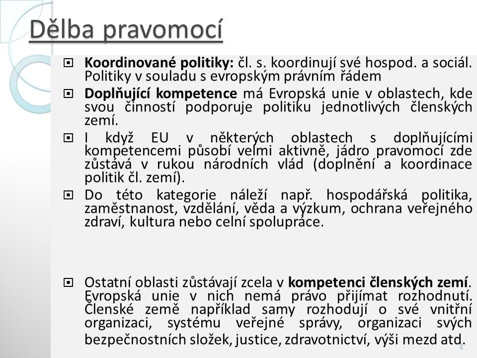 Dělba pravomocí Koordinované politiky: čl. s. koordinují své hospod. a sociál. Politiky v souladu s evropským právním řádem.