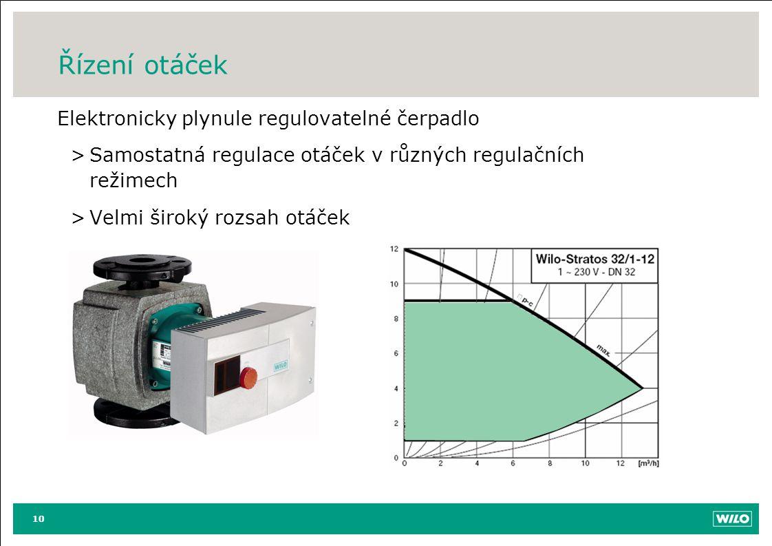 Řízení otáček Elektronicky plynule regulovatelné čerpadlo