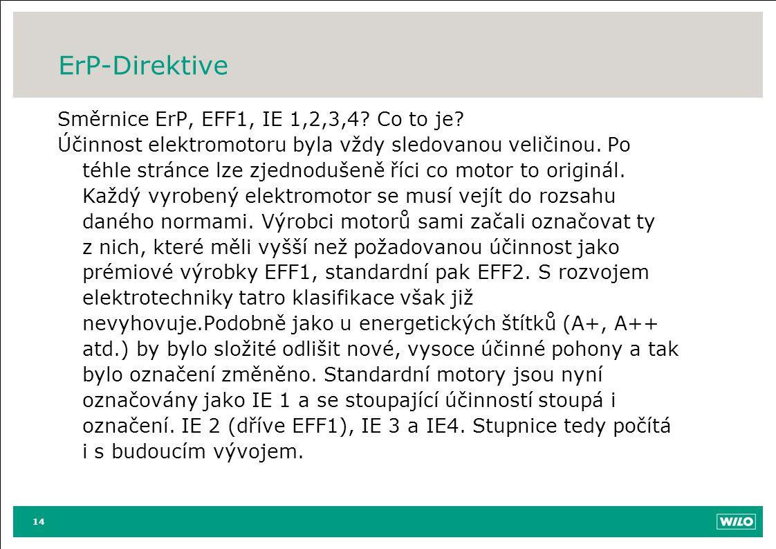 ErP-Direktive