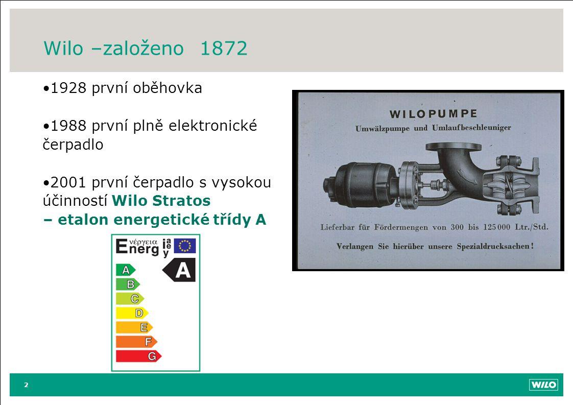 Wilo –založeno 1872 1928 první oběhovka
