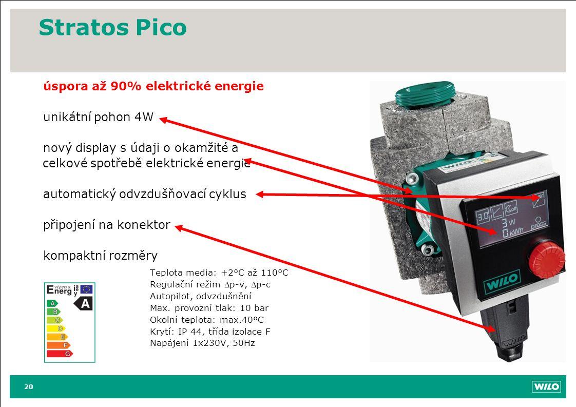 Stratos Pico úspora až 90% elektrické energie unikátní pohon 4W
