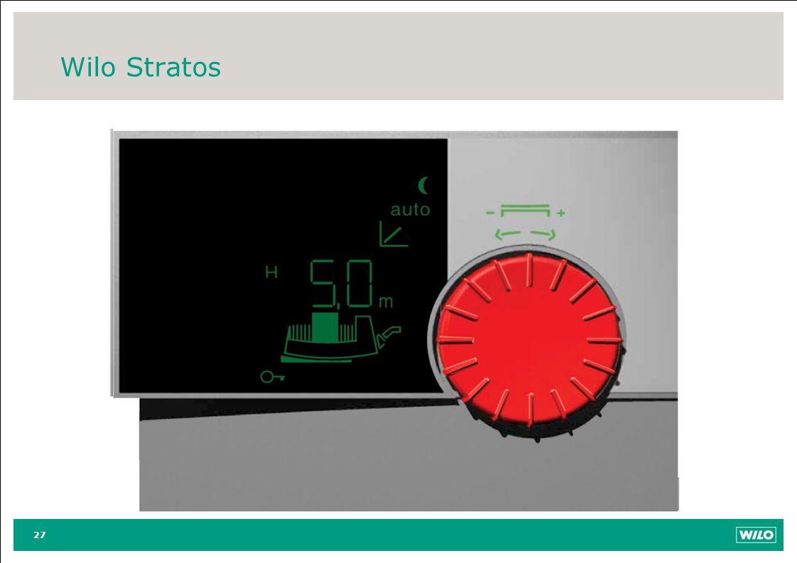 Wilo Stratos