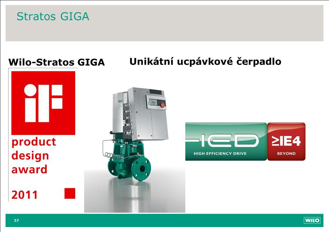 Stratos GIGA Wilo-Stratos GIGA Unikátní ucpávkové čerpadlo