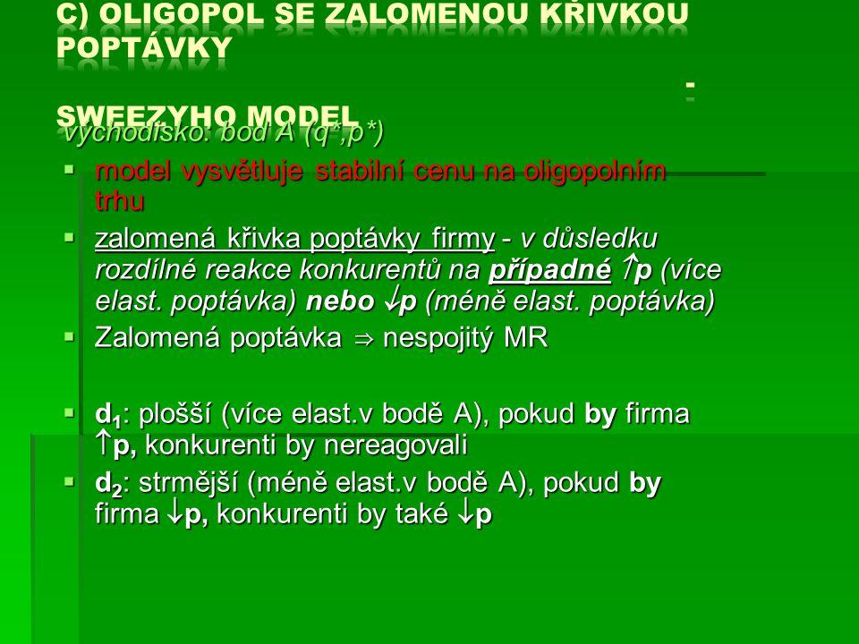 c) oligopol se zalomenou křivkou poptávky - Sweezyho model