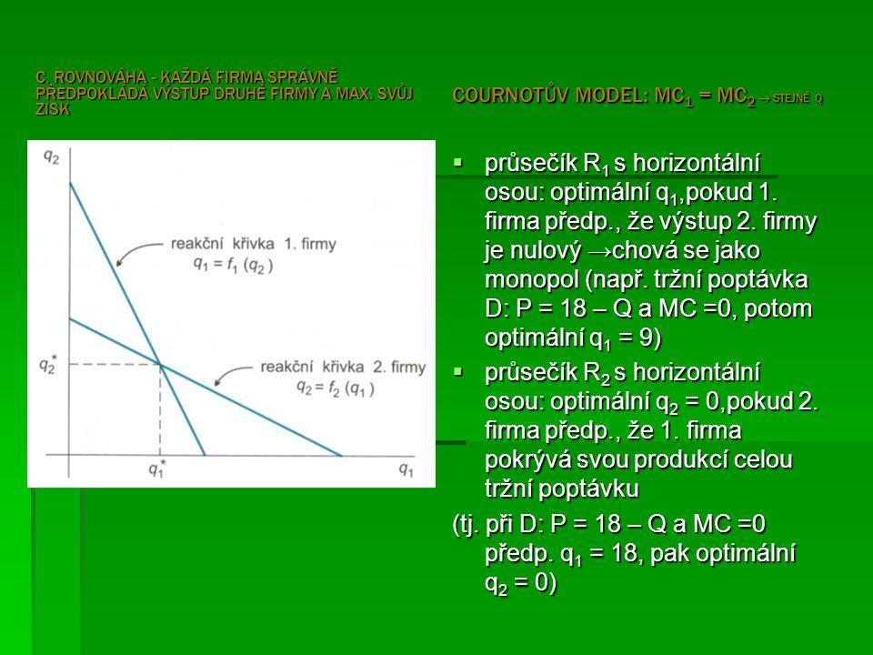 (tj. při D: P = 18 – Q a MC =0 předp. q1 = 18, pak optimální q2 = 0)