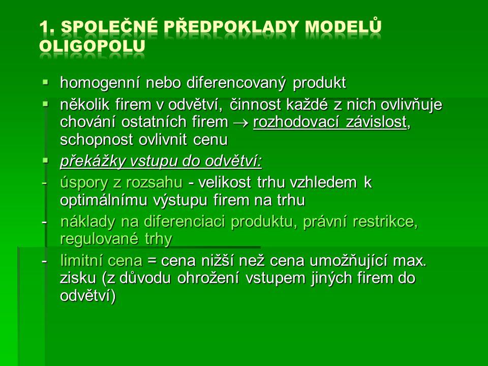 1. Společné předpoklady modelů oligopolu