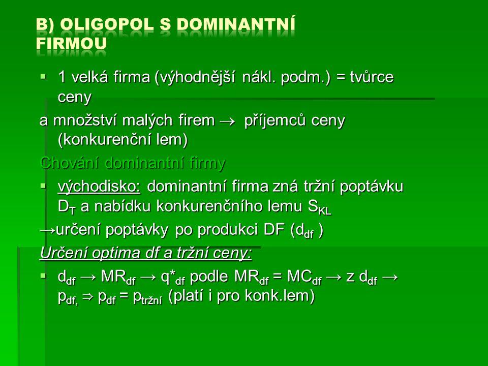 b) oligopol s dominantní firmou