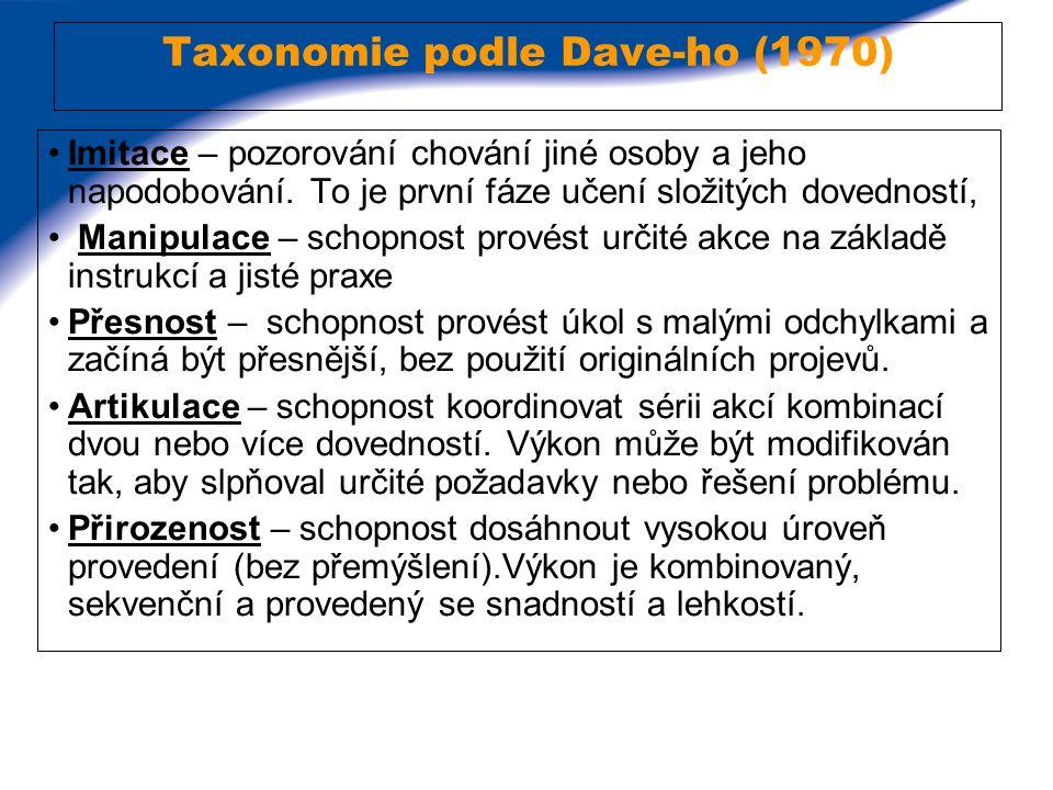 Vybraná slova taxonomie podle Dave-ho