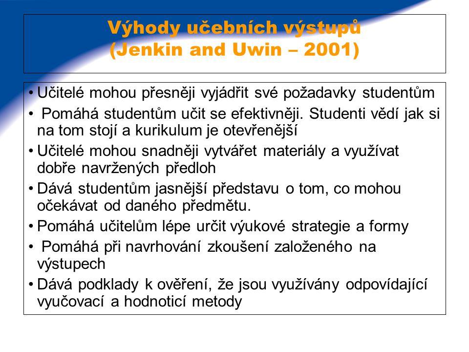 Čtyři výhody učebních výstupů podle Adama - 2004