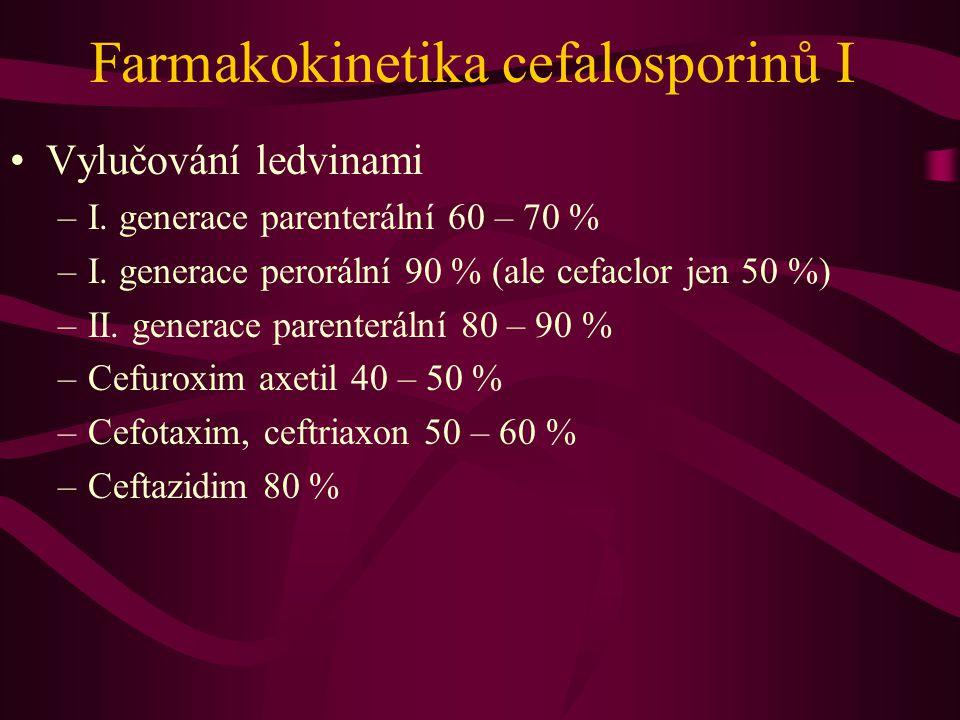 Farmakokinetika cefalosporinů I