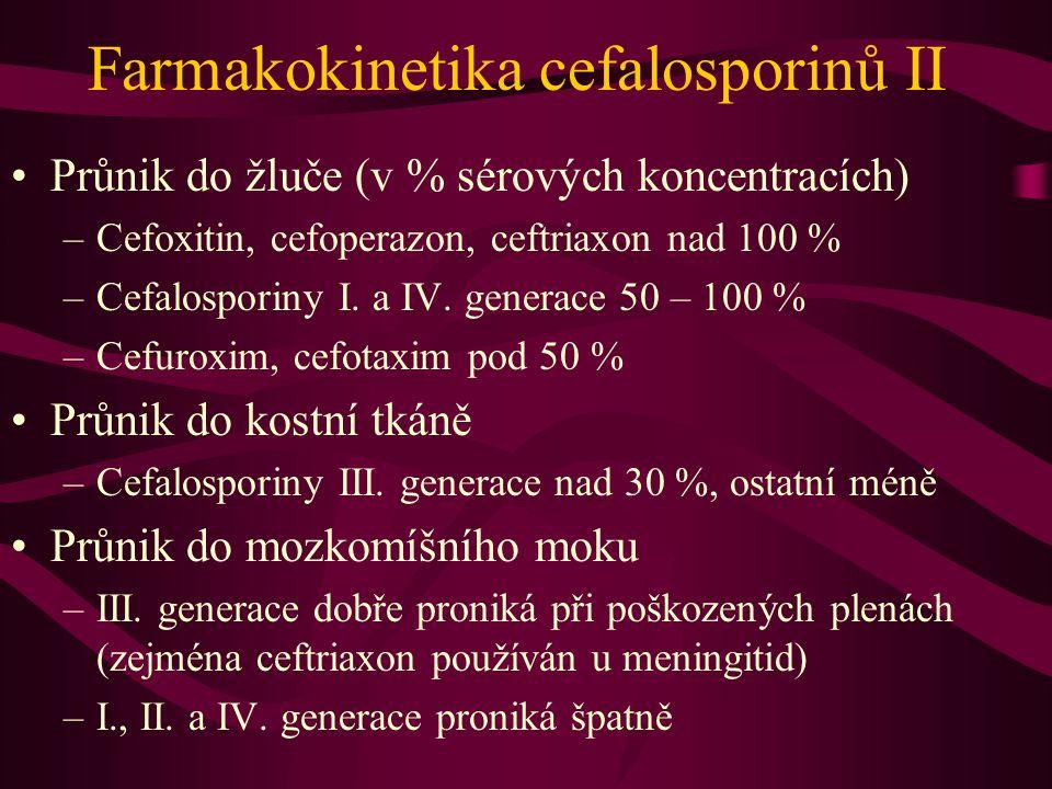 Farmakokinetika cefalosporinů II