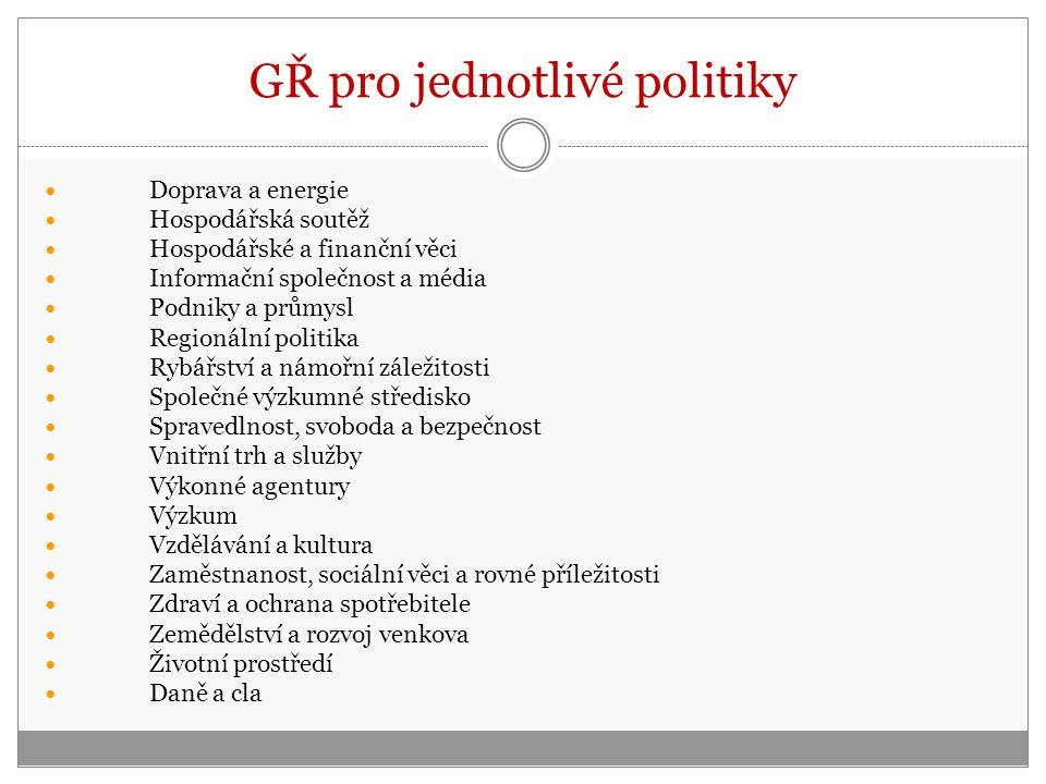 GŘ pro jednotlivé politiky