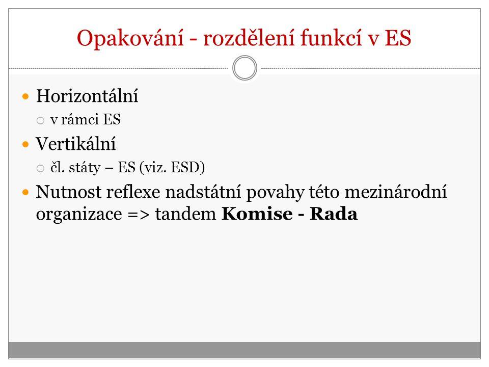 Opakování - rozdělení funkcí v ES