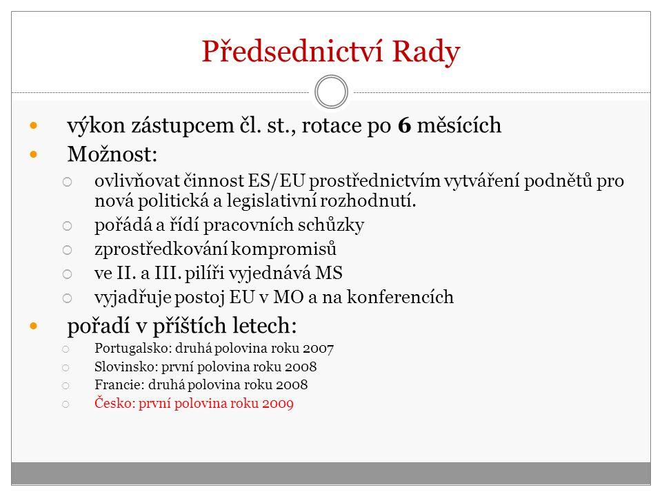Předsednictví Rady výkon zástupcem čl. st., rotace po 6 měsících