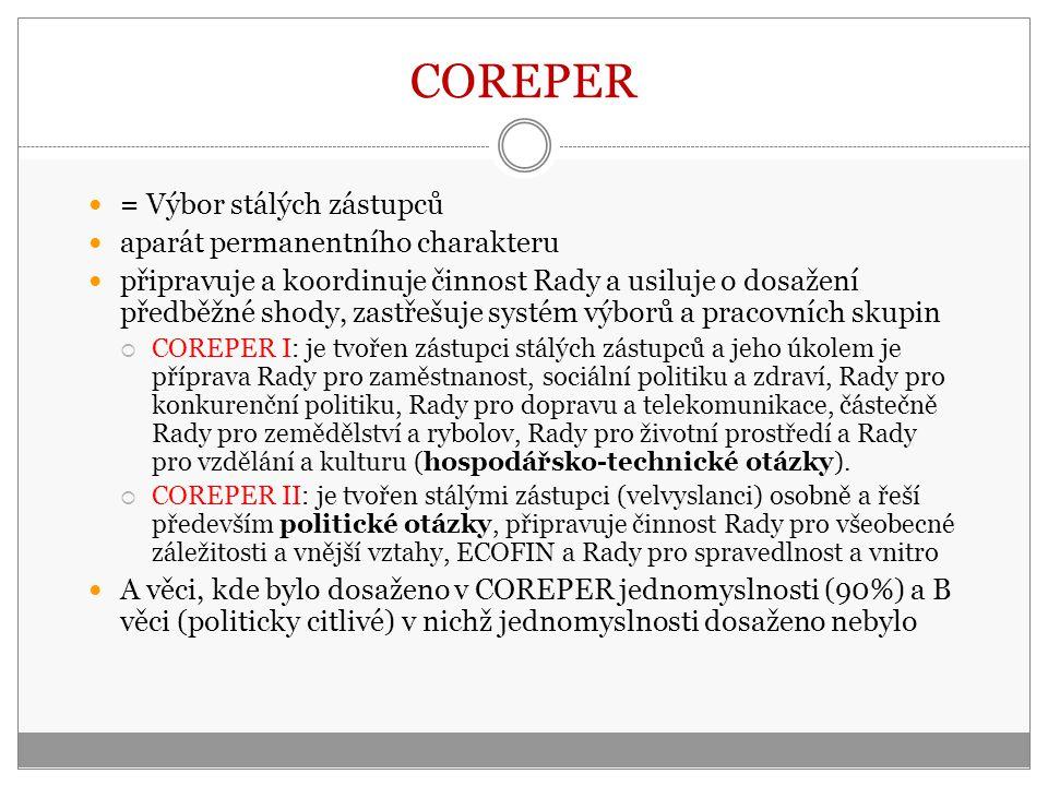 COREPER = Výbor stálých zástupců aparát permanentního charakteru