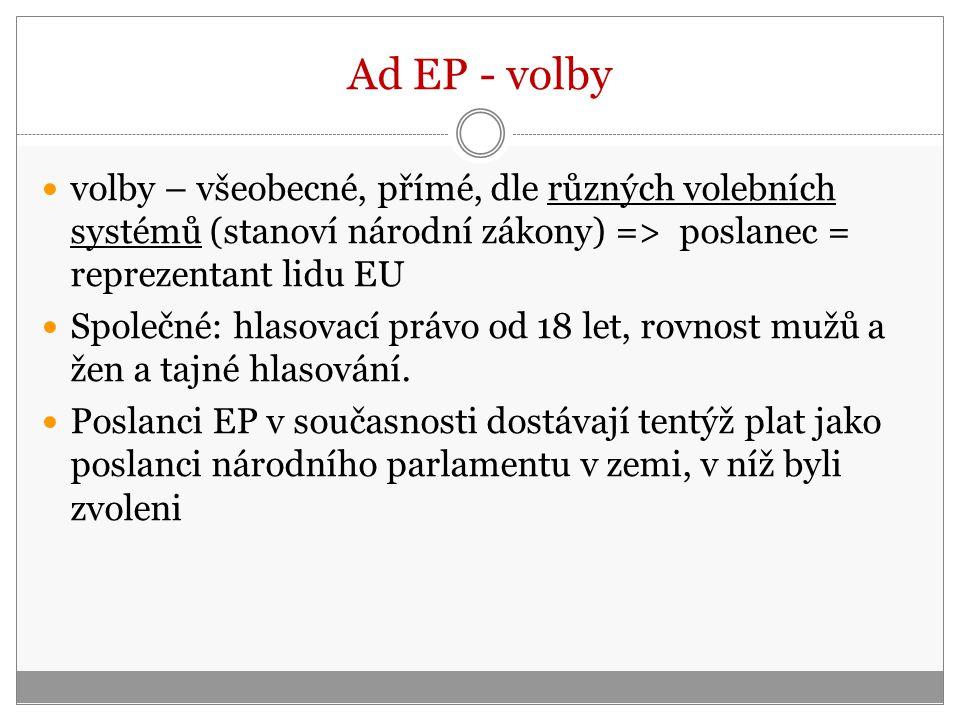 Ad EP - volby volby – všeobecné, přímé, dle různých volebních systémů (stanoví národní zákony) => poslanec = reprezentant lidu EU.