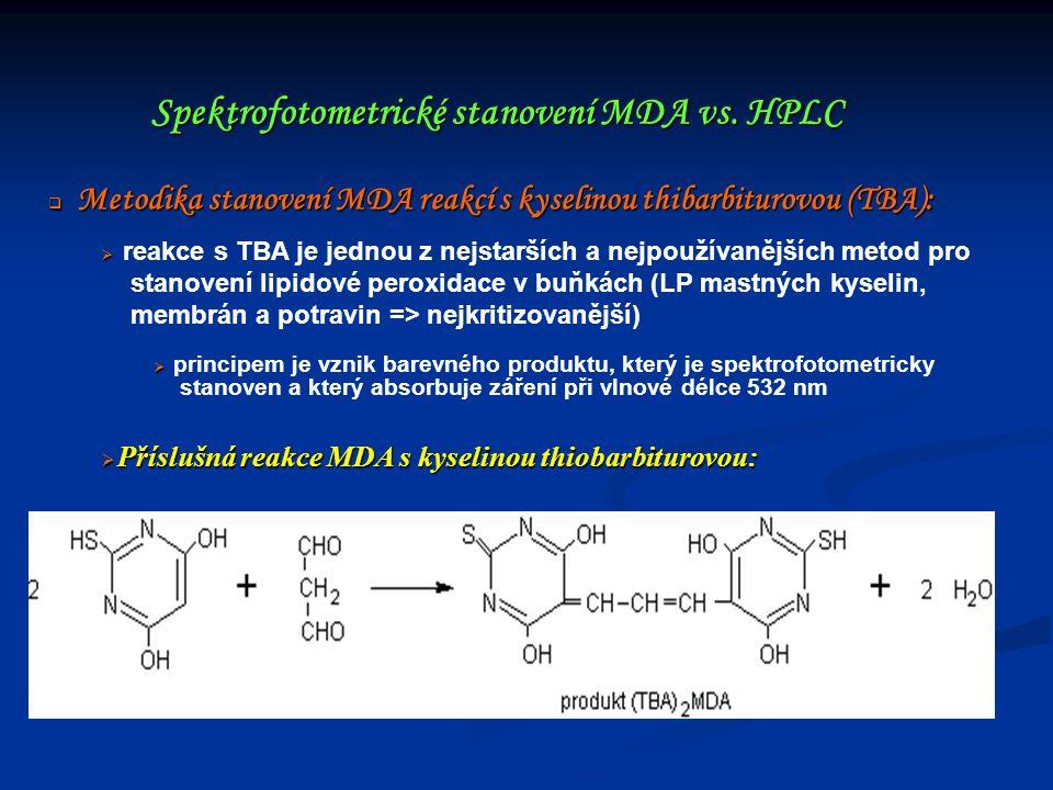 Spektrofotometrické stanovení MDA vs. HPLC