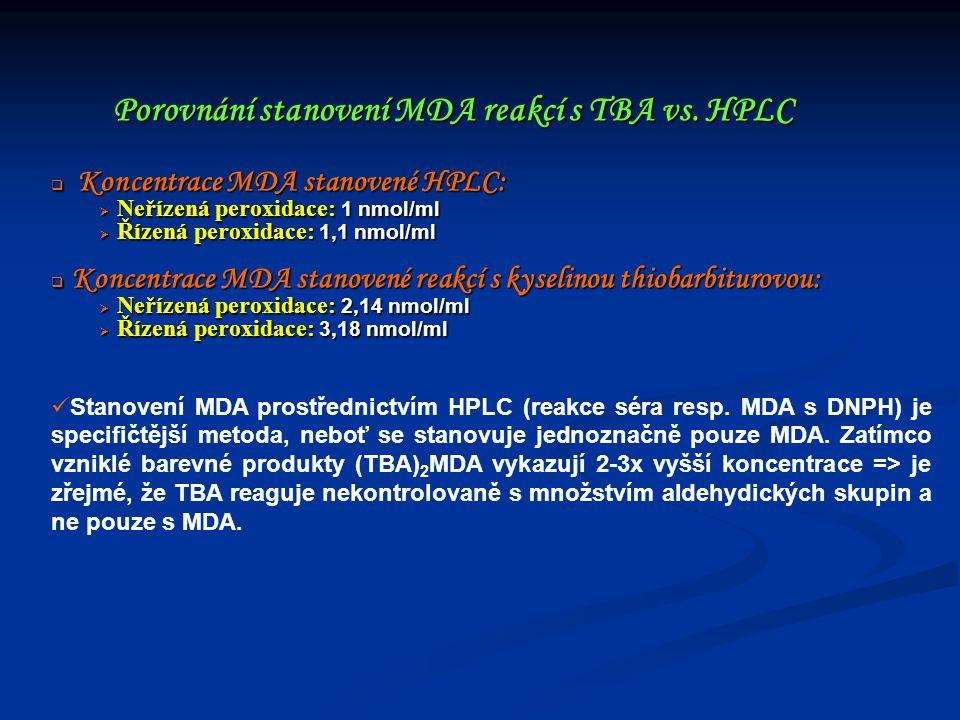 Porovnání stanovení MDA reakcí s TBA vs. HPLC