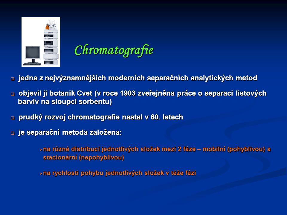 Chromatografie jedna z nejvýznamnějších moderních separačních analytických metod.