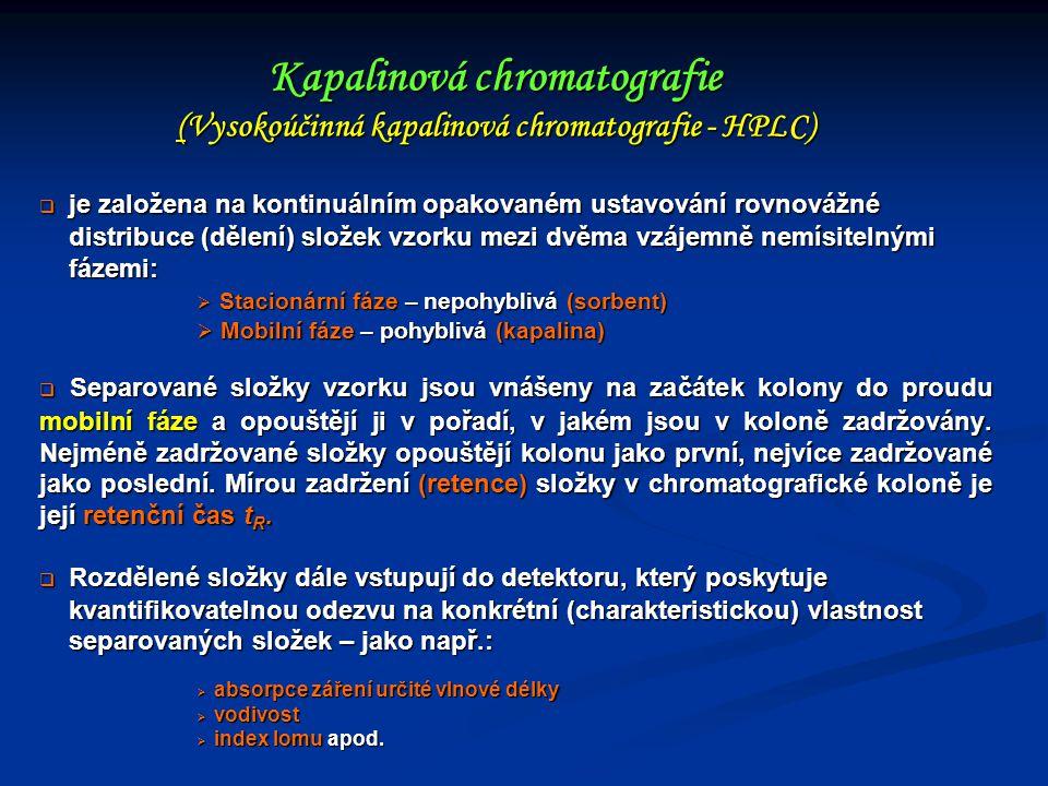 Kapalinová chromatografie (Vysokoúčinná kapalinová chromatografie - HPLC)