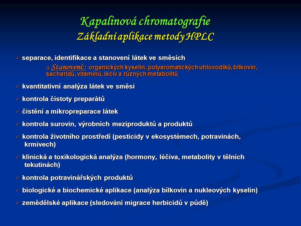 Kapalinová chromatografie Základní aplikace metody HPLC