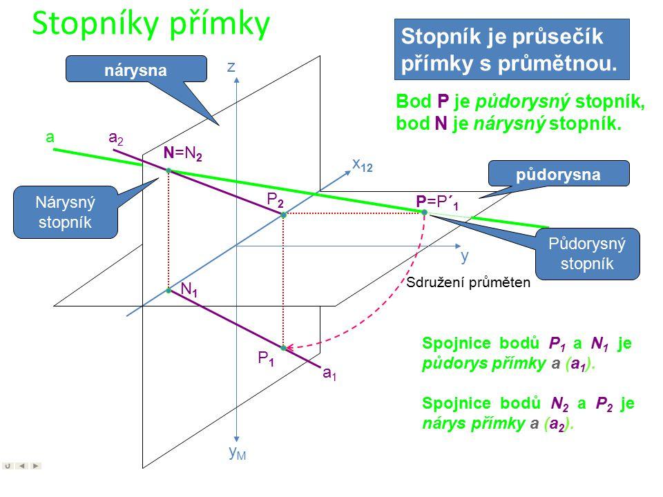 Stopníky přímky Stopník je průsečík přímky s průmětnou.