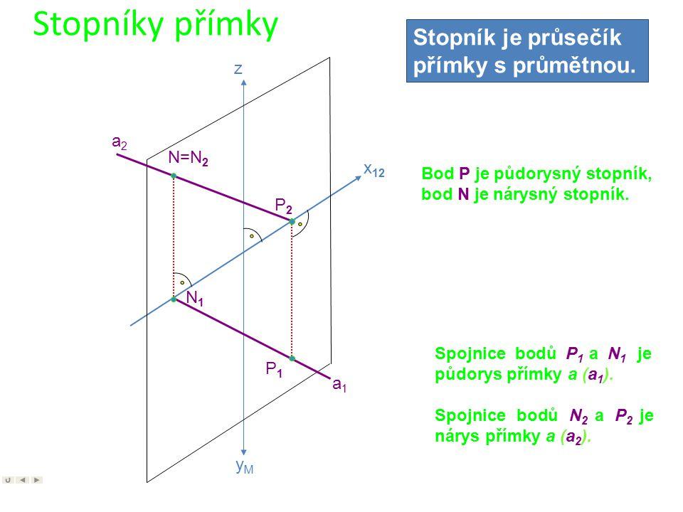 Stopníky přímky Stopník je průsečík přímky s průmětnou. z a2 N=N2 x12