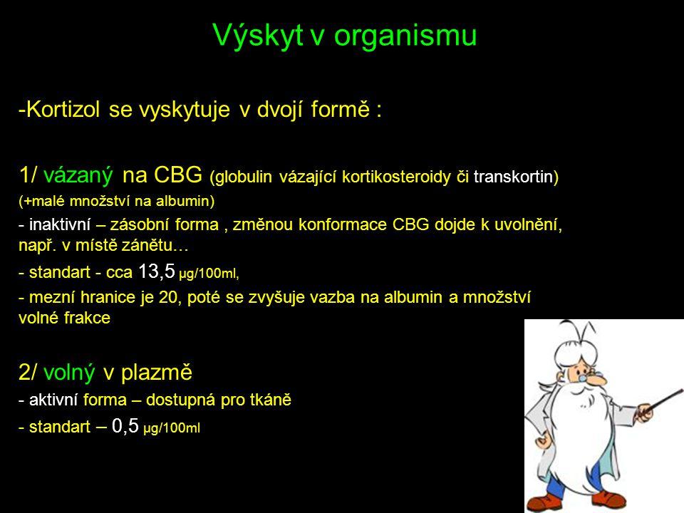 Výskyt v organismu Kortizol se vyskytuje v dvojí formě :
