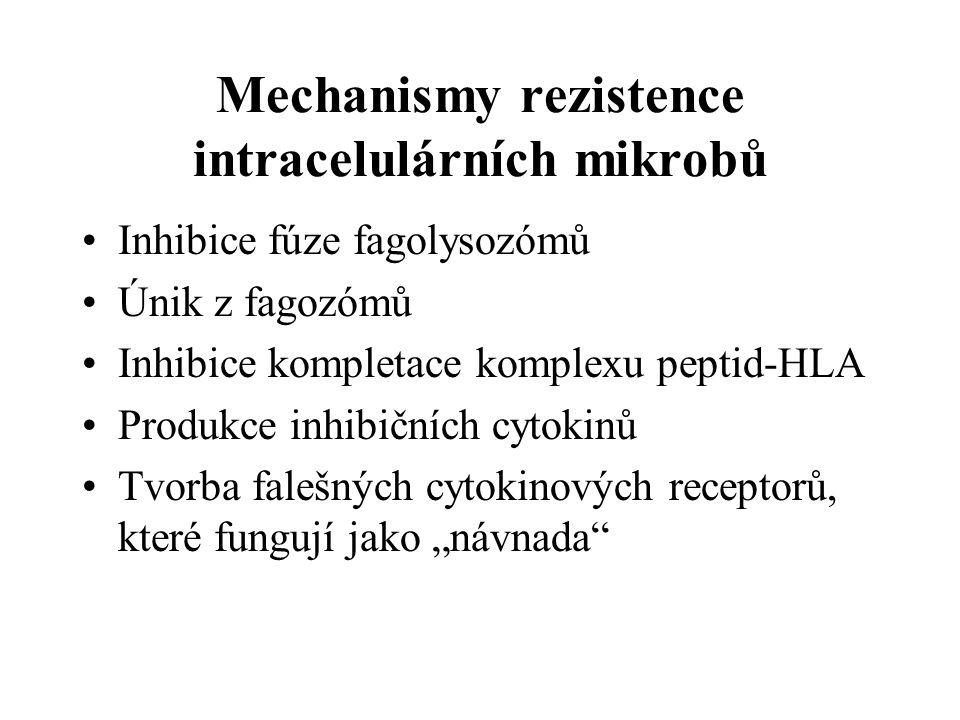 Mechanismy rezistence intracelulárních mikrobů