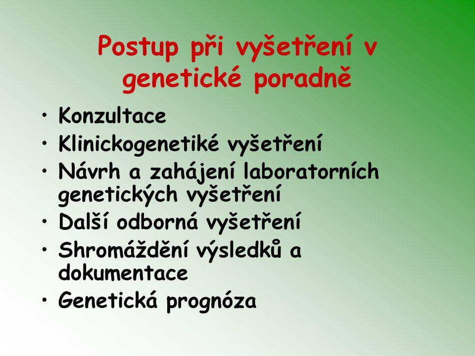Postup při vyšetření v genetické poradně
