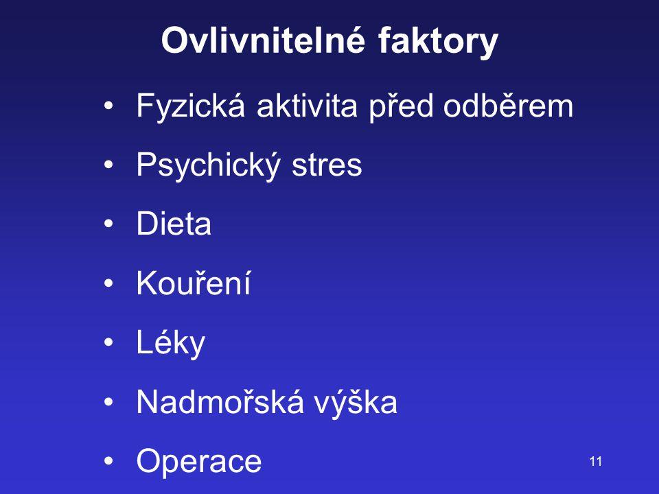 Ovlivnitelné faktory Fyzická aktivita před odběrem Psychický stres