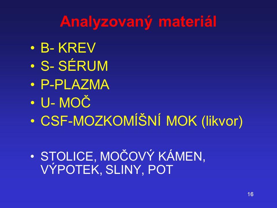 Analyzovaný materiál B- KREV S- SÉRUM P-PLAZMA U- MOČ