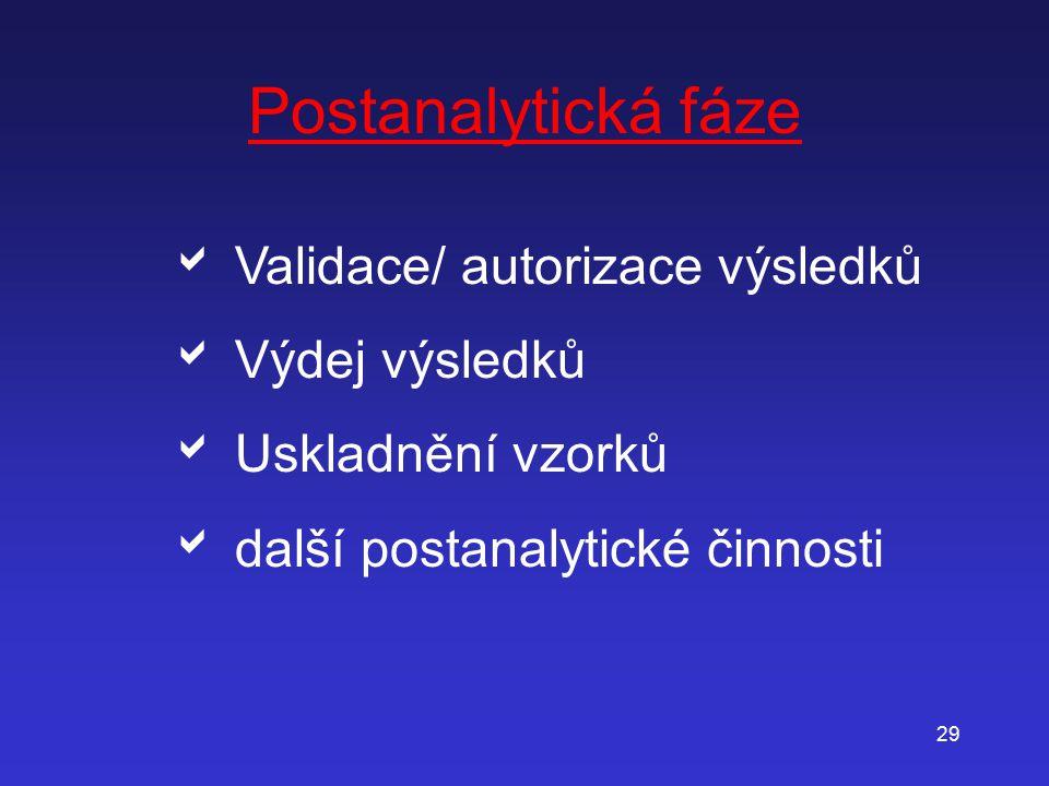 Postanalytická fáze Validace/ autorizace výsledků Výdej výsledků