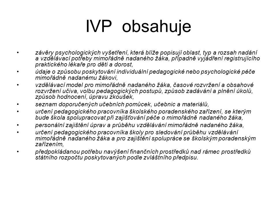 IVP obsahuje