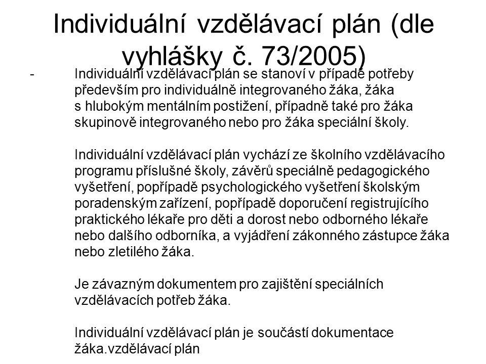 Individuální vzdělávací plán (dle vyhlášky č. 73/2005)