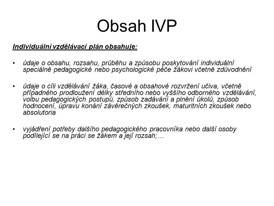 Obsah IVP Individuální vzdělávací plán obsahuje: