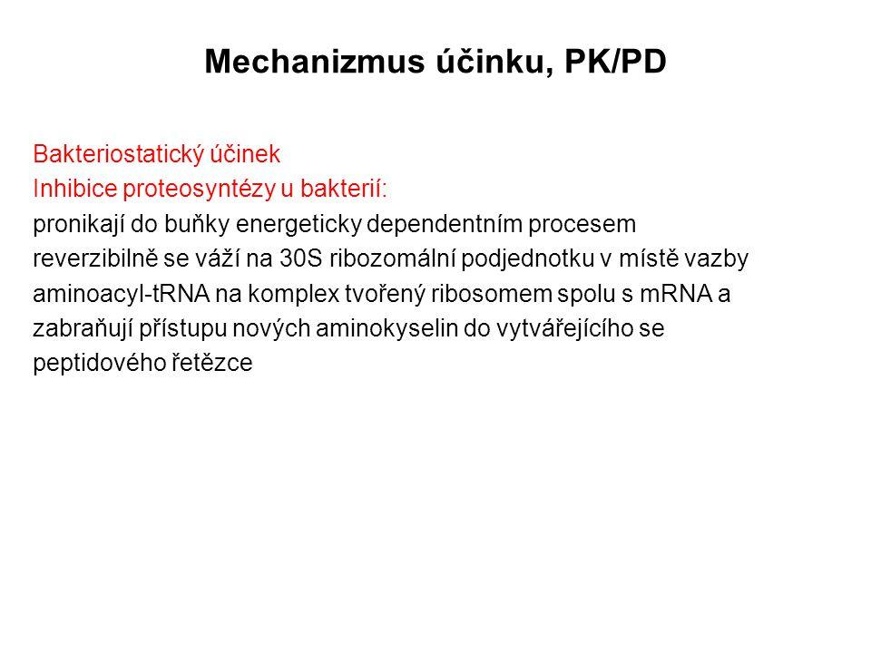 Mechanizmus účinku, PK/PD