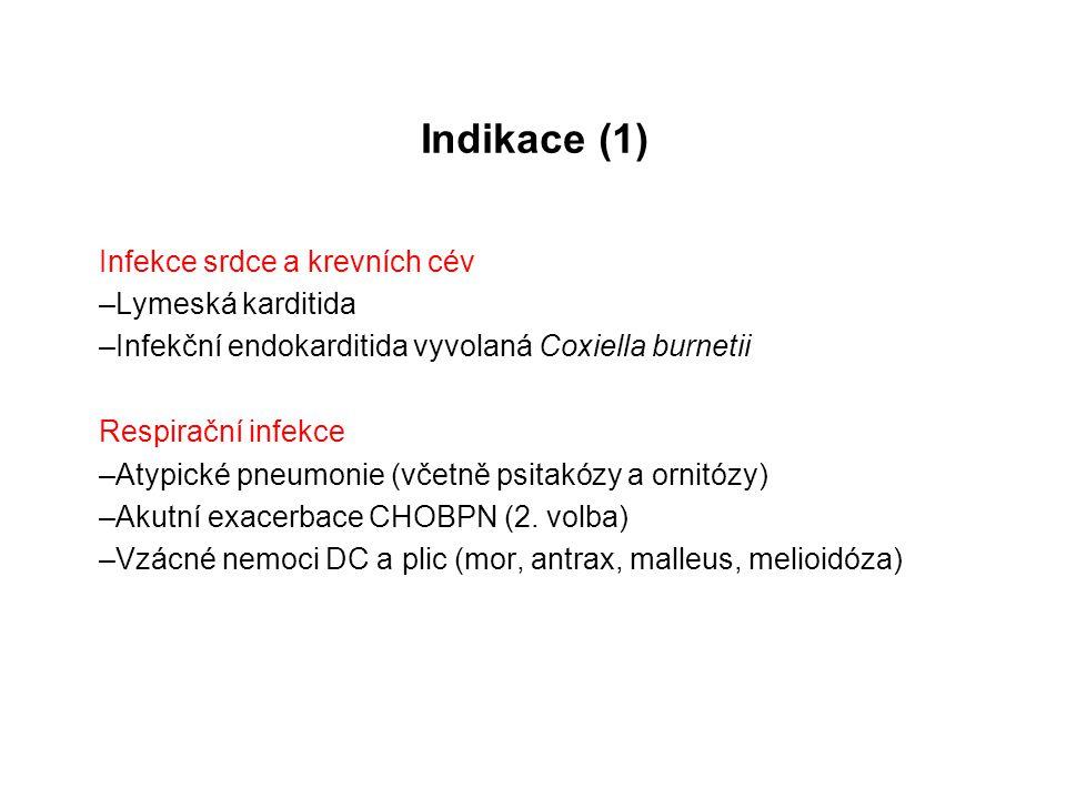 Indikace (1) Infekce srdce a krevních cév –Lymeská karditida