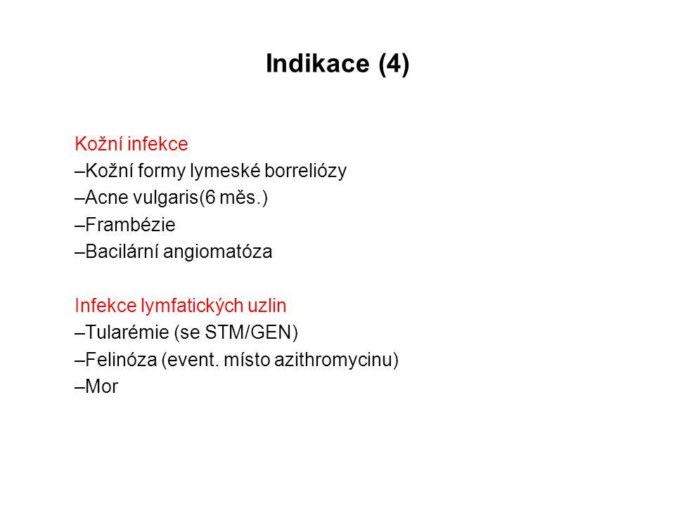 Indikace (4) Kožní infekce –Kožní formy lymeské borreliózy