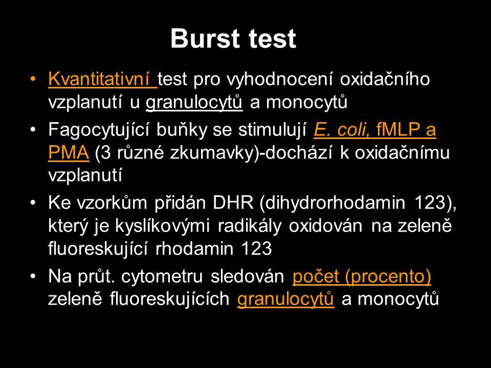Burst test Kvantitativní test pro vyhodnocení oxidačního vzplanutí u granulocytů a monocytů.